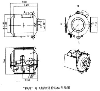 Comparaison Soyouz- Shenzhou7 Zsjomd10