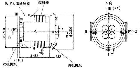 Comparaison Soyouz- Shenzhou7 Zsjsmd10