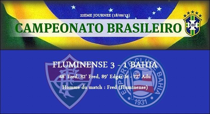 [FIFA 14] [Carrière Matix] Fluminense (Un Suisse au Brasileiro) - Page 2 2210