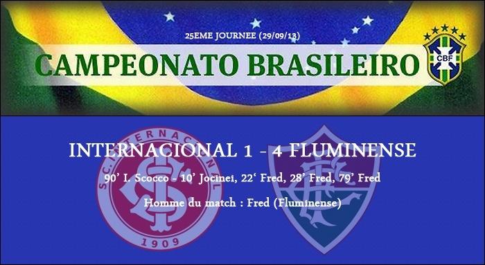 [FIFA 14] [Carrière Matix] Fluminense (Un Suisse au Brasileiro) - Page 2 Brasil10