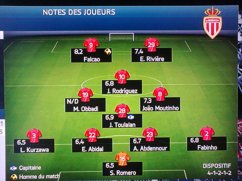 [FIFA 14] [Carrière Matix] AS Monaco Photo022