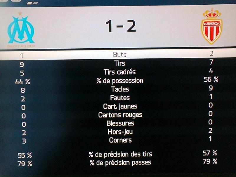 [FIFA 14] [Carrière Matix] AS Monaco Photo040