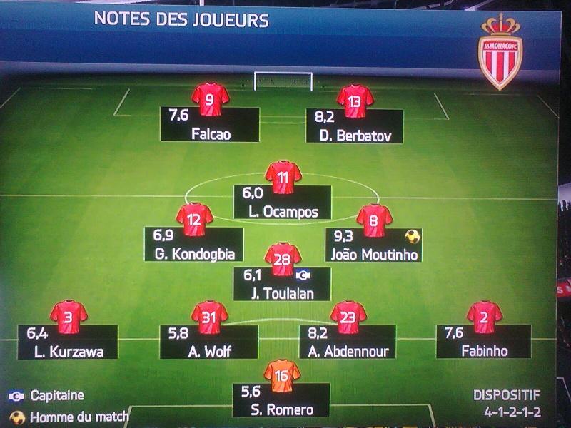 [FIFA 14] [Carrière Matix] AS Monaco - Page 3 Photo082