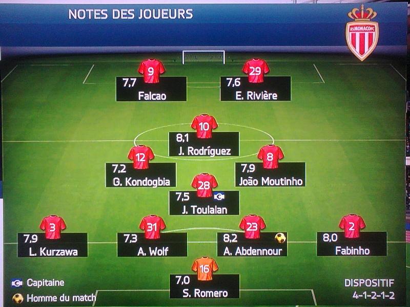 [FIFA 14] [Carrière Matix] AS Monaco - Page 3 Photo087