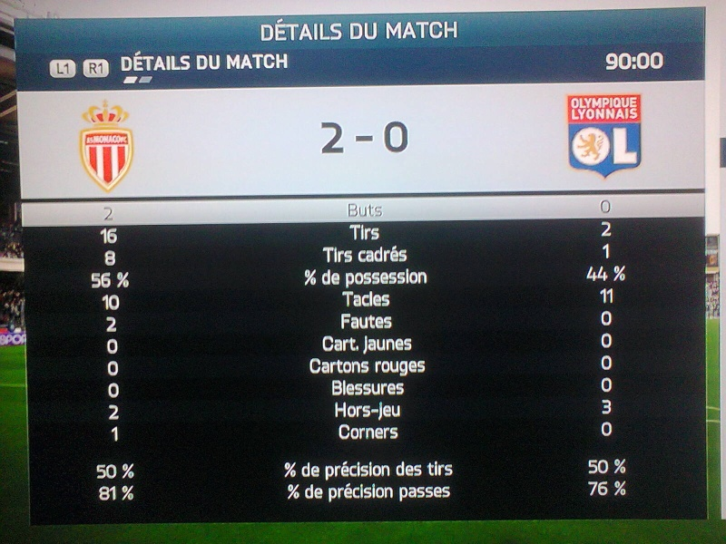[FIFA 14] [Carrière Matix] AS Monaco - Page 3 Photo089