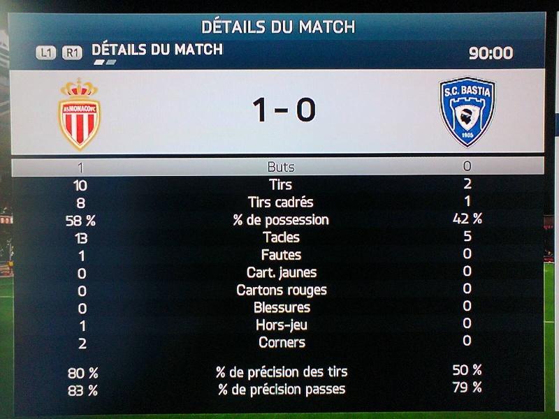 [FIFA 14] [Carrière Matix] AS Monaco - Page 3 Photo095