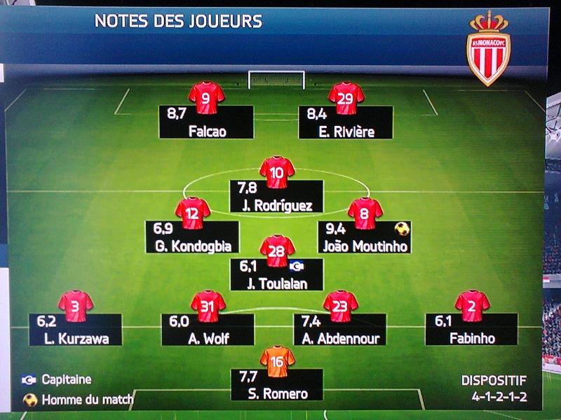 [FIFA 14] [Carrière Matix] AS Monaco - Page 3 Photo101