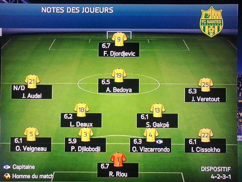 [FIFA 14] [Carrière Matix] AS Monaco - Page 3 Photo112