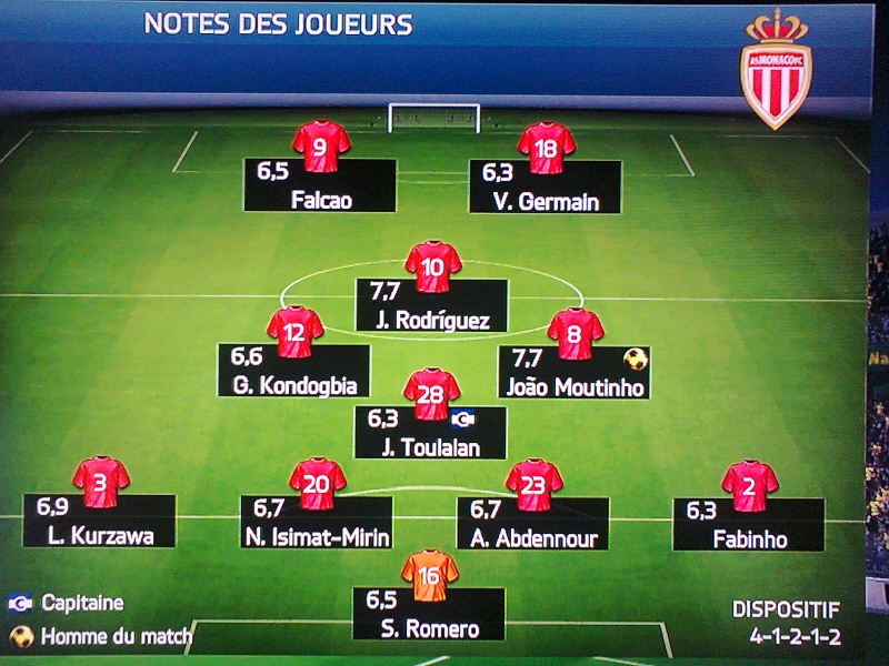 [FIFA 14] [Carrière Matix] AS Monaco - Page 3 Photo113