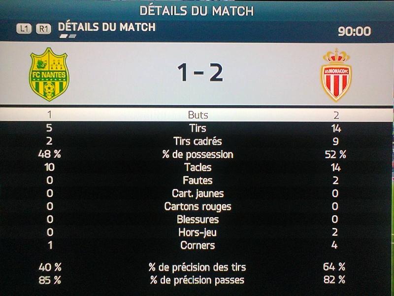 [FIFA 14] [Carrière Matix] AS Monaco - Page 3 Photo114