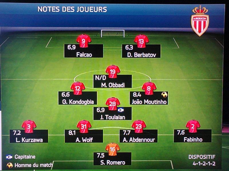 [FIFA 14] [Carrière Matix] AS Monaco - Page 3 Photo118