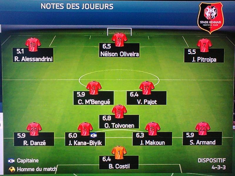 [FIFA 14] [Carrière Matix] AS Monaco - Page 3 Photo119