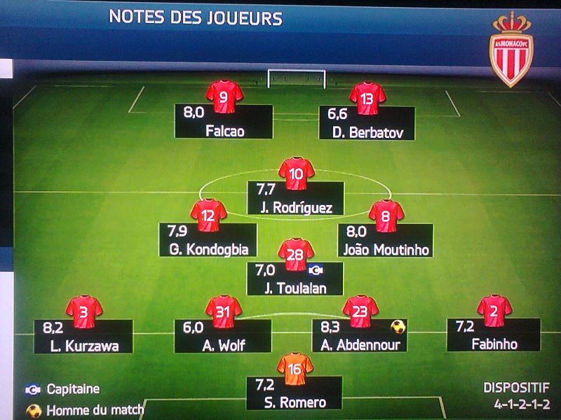 [FIFA 14] [Carrière Matix] AS Monaco - Page 3 Photo126