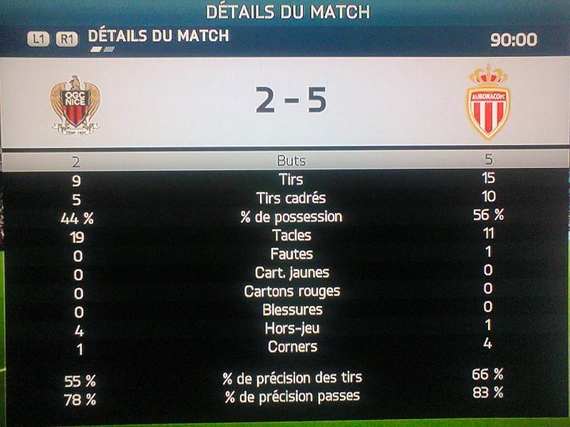 [FIFA 14] [Carrière Matix] AS Monaco - Page 3 Photo127