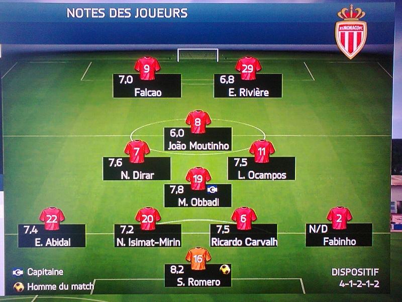 [FIFA 14] [Carrière Matix] AS Monaco - Page 3 Photo131