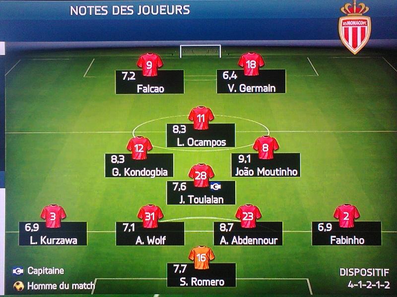 [FIFA 14] [Carrière Matix] AS Monaco - Page 3 Photo138