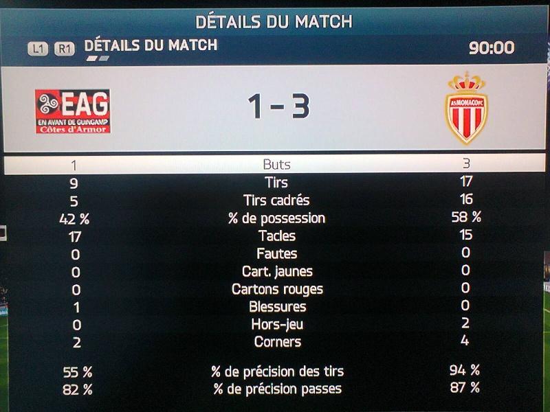 [FIFA 14] [Carrière Matix] AS Monaco - Page 3 Photo139