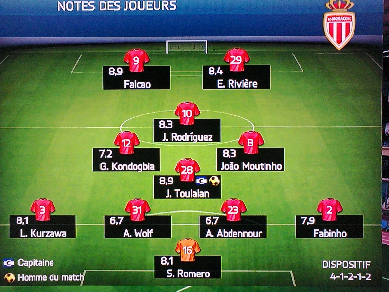 [FIFA 14] [Carrière Matix] AS Monaco - Page 3 Photo143