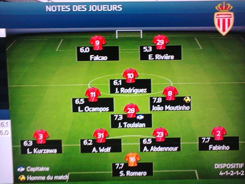 [FIFA 14] [Carrière Matix] AS Monaco - Page 3 Photo150