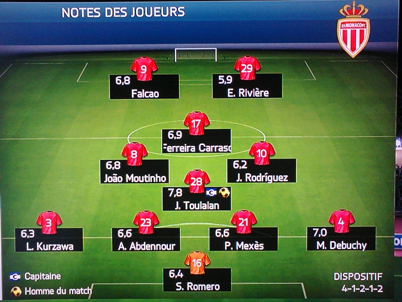 [FIFA 14] [Carrière Matix] AS Monaco - Page 4 Photo162