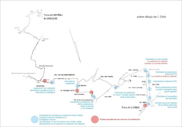 Reequipación de la parte media entre Caballos y La Canal Instal11