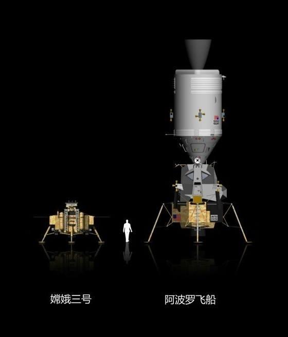 [Préparatif] Sonde Lunaire CE-3 (Préparation, Information sur les équipements...etc.) - Page 3 Compar10