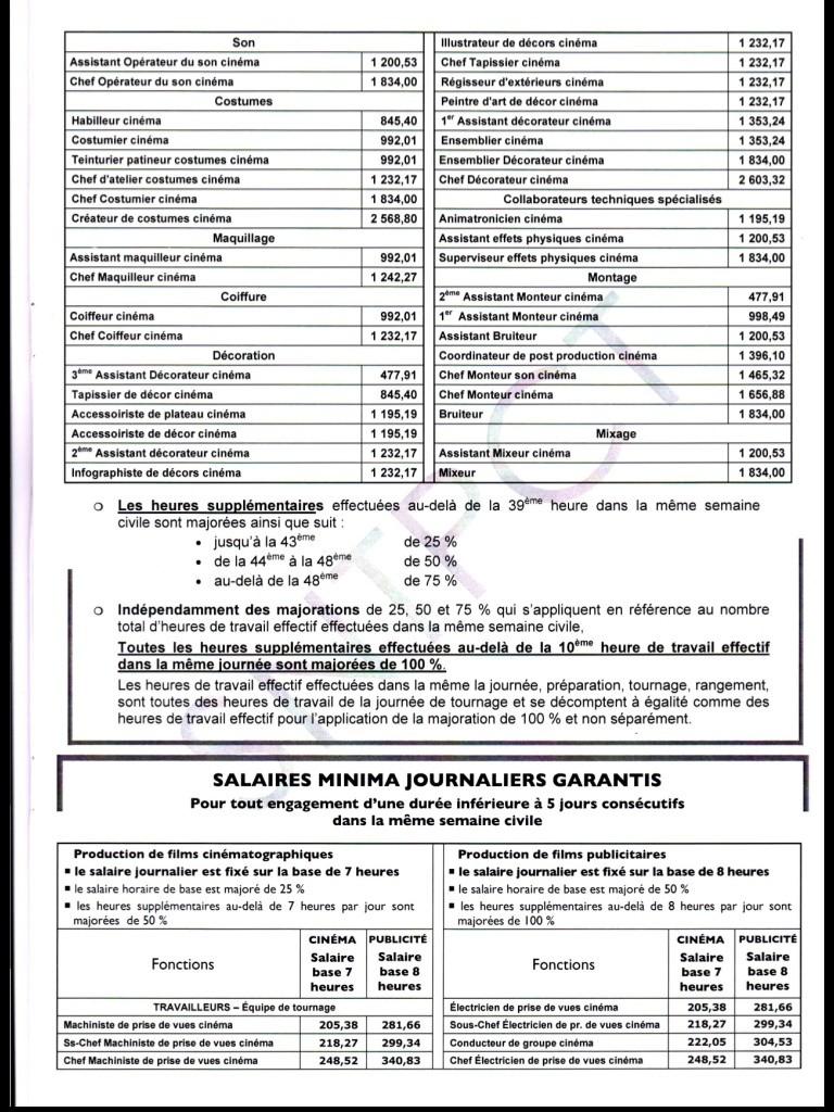 Barème des salaires minima au 1er janvier 2014 Image16