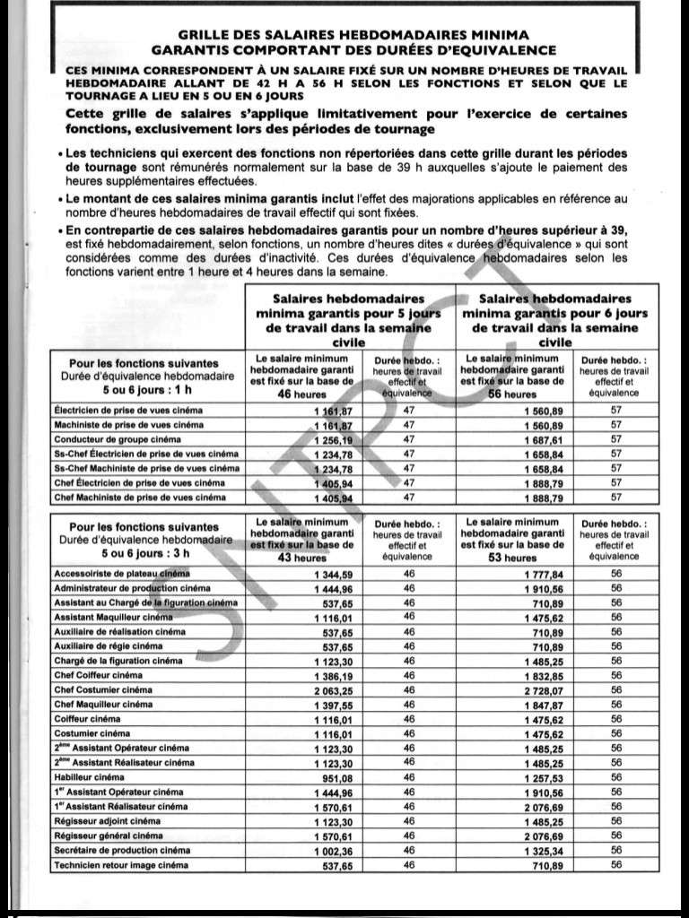 Barème des salaires minima au 1er janvier 2014 Image18