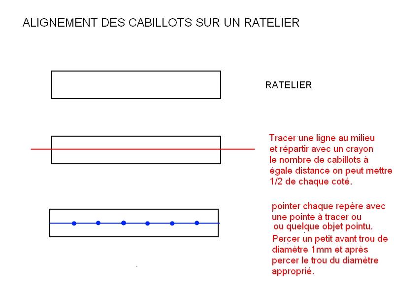 PRINCIPE DE CONSTRUCTION D'UN VOILIER genre Renard ou autre Aligne10