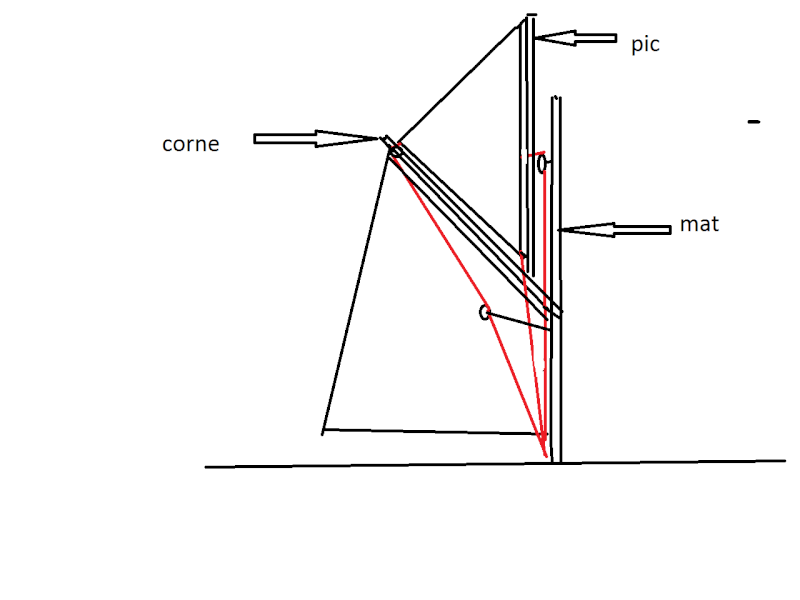 PRINCIPE DE CONSTRUCTION D'UN VOILIER genre Renard ou autre Flache10
