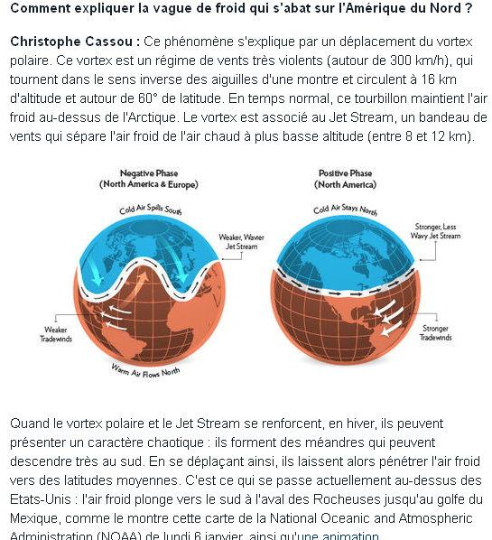 phénomènes climatiques à répétition : cyclones Afroid15
