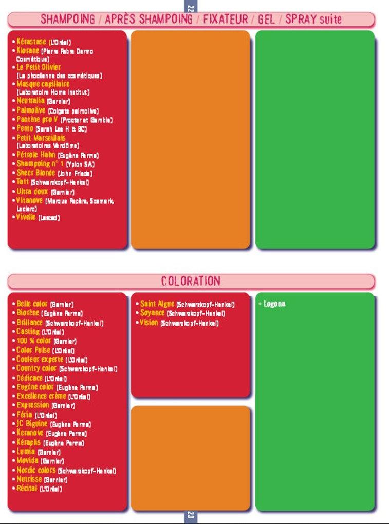 Guide Cosmetox Greepeace sur les entreprises de cosmétologie et parfumerie utilisant et n'utilisant pas de produits chimiques toxiques Aliste11