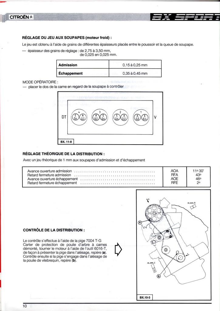 Doc BX Sport Img09610