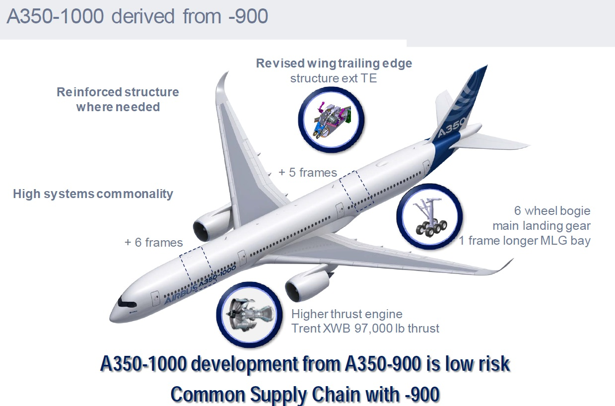 Airbus A350XWB (partie 3) - Page 2 A350-110
