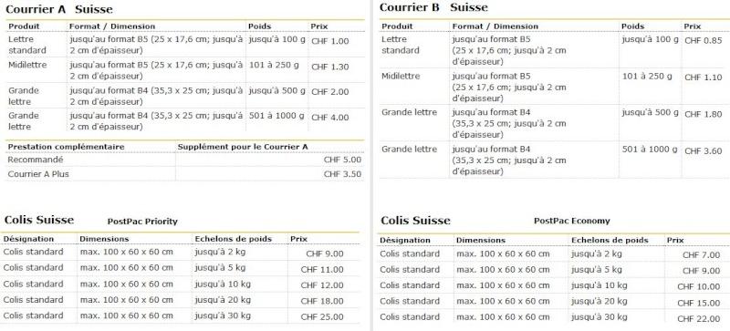Tarifs postaux suisses Tarif_10