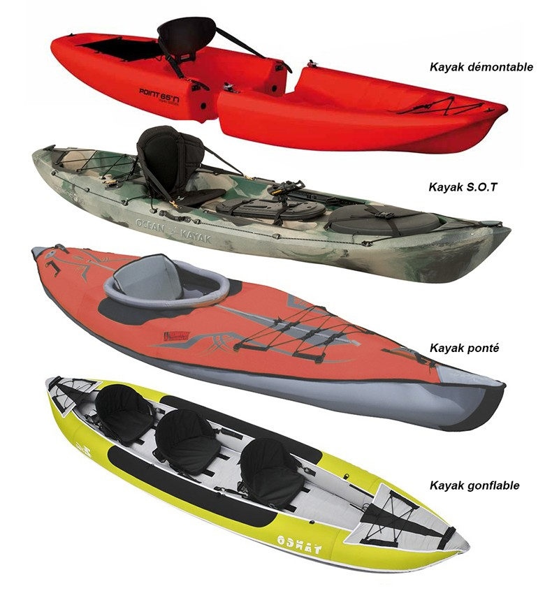 Le Kayak 110