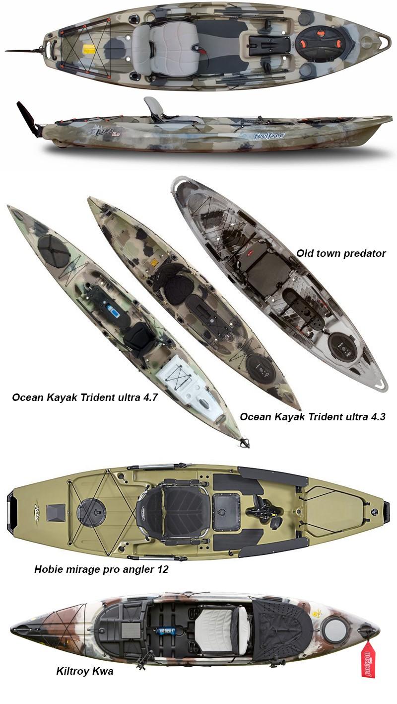Le Kayak 610