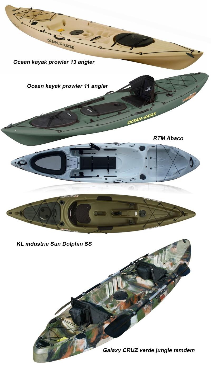 Le Kayak 710
