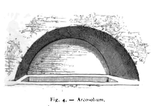 Rome souterraine. P41a10