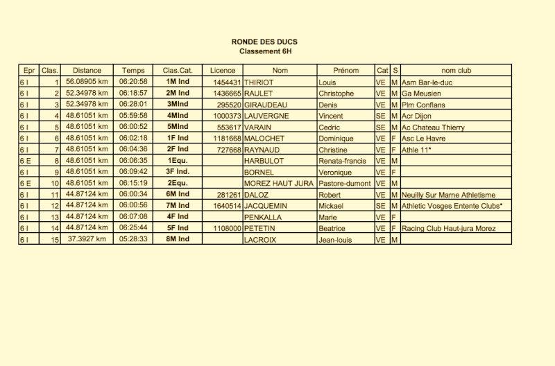 Championnat National 2014 à Dijon 6_hpng10