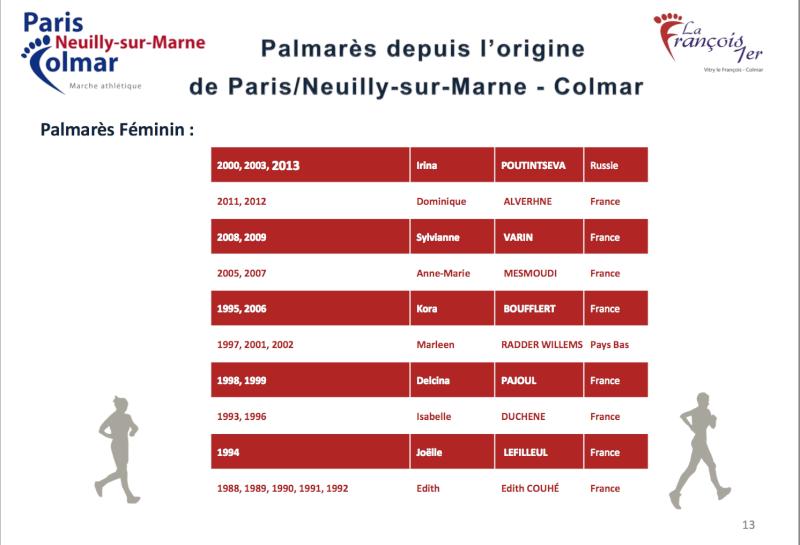 Paris -Colmar 2014   - Page 2 Classe12