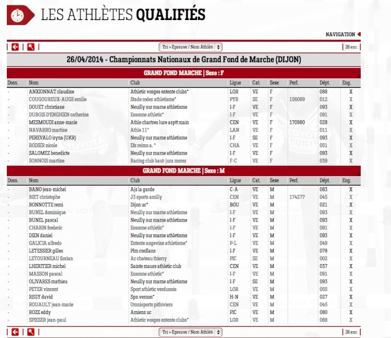 26 27 avril Championnats nationaux  de grand fond 2014 - Page 2 Incrit10