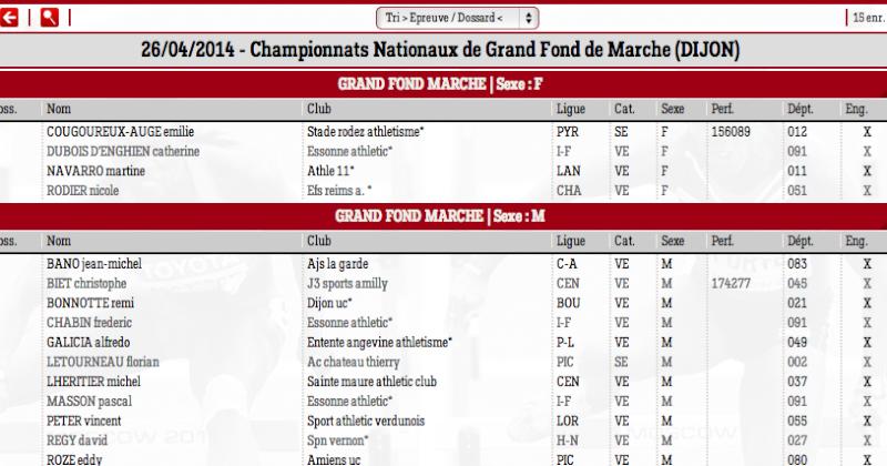 26 27 avril Championnats nationaux  de grand fond 2014 Inscri10