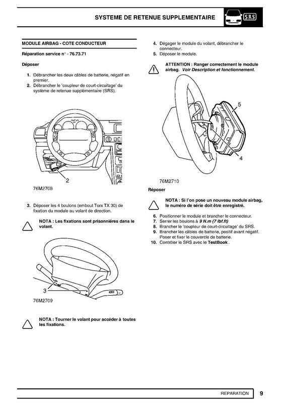 connecteur rotatif Airbag10