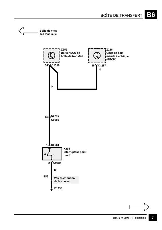 Les tribulations du moteur de sélection de gamme (Longue ou Courte) C068410