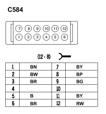 BECM noyer  C58410