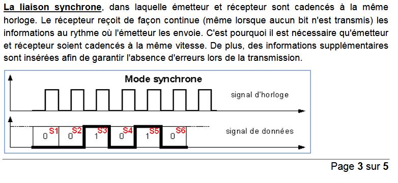 Schema electrique porte conducteur - Page 3 Liaiso10
