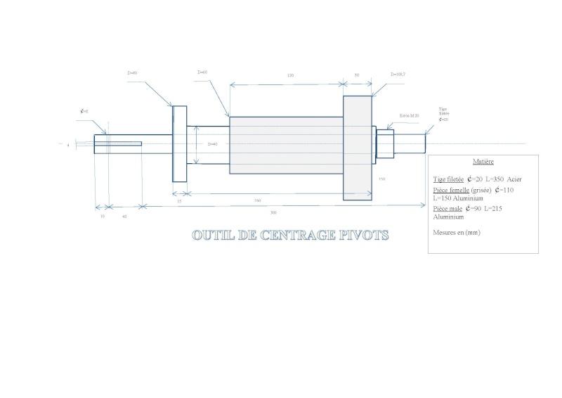 Question sur pivot Outil_10