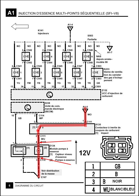 Problème de démarage suite coupure moteur. Pompe210