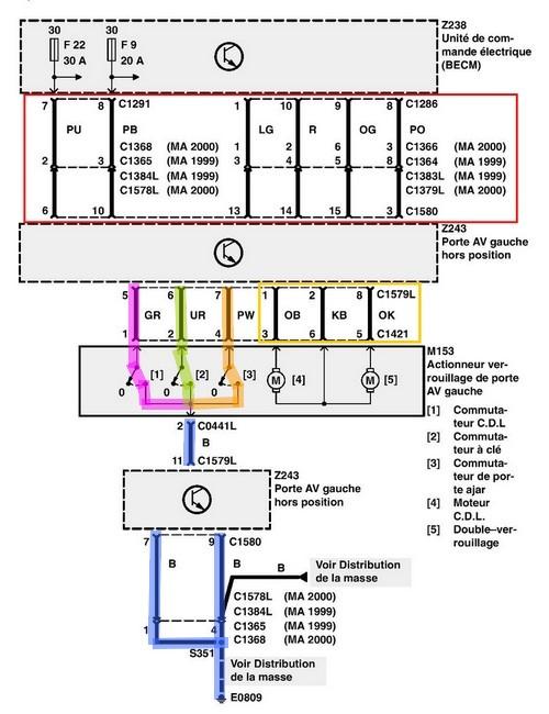 PROBLEMES ELECTRIQUES Portea11